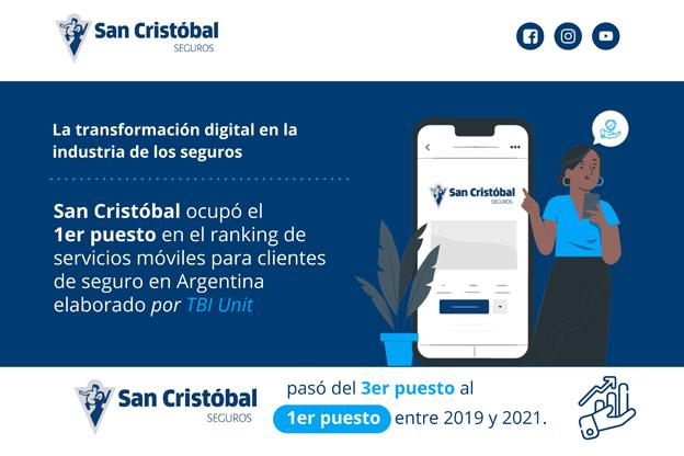 Grupo San Cristóbal: transformación digital en la industria de Seguros